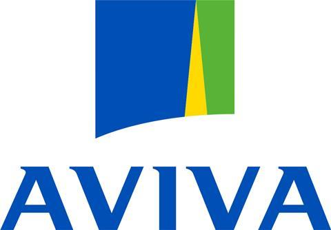 Aviva brand loyalty